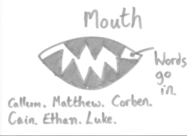 Mouth design for Machine